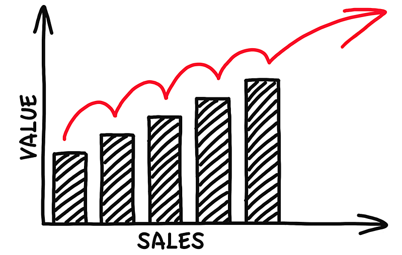 How to Create Powerful Sales Value Propositions: 9 Tips