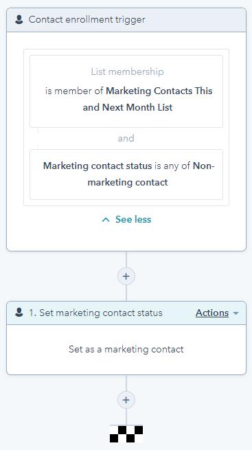 Set to Marketing Contact