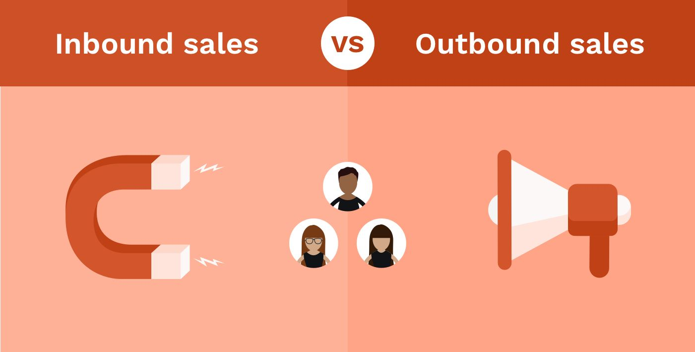Types of Sales Strategies: Inbound Strategy vs. Outbound Strategy